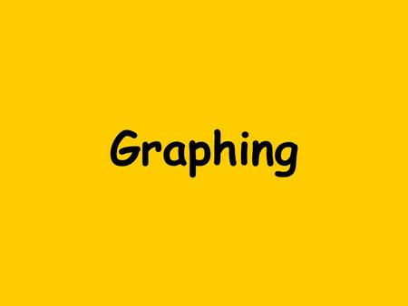Graphing. Parts of a Graph Title – What is the graph about? X- axis – usually the Independent variable (what is being compared or changed) WITH UNITS.