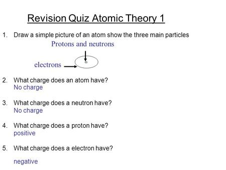 Revision Quiz Atomic Theory 1 1.Draw a simple picture of an atom show the three main particles 2.What charge does an atom have? 3.What charge does a neutron.