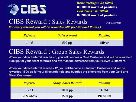 Basic Package : Rs 10000 Rs 10000 worth of products Fast Track : Rs 20000 Rs 20000 worth of products CIBS Reward : Sales Rewards WEF 27/07/2015 For every.