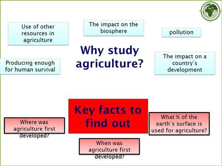 Why study agriculture? The impact on the biosphere Use of other resources in agriculture pollution The impact on a country's development The impact on.