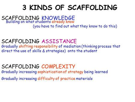 SCAFFOLDING KNOWLEDGE SCAFFOLDING ASSISTANCE SCAFFOLDING COMPLEXITY Building on what students already know (you have to find out what they know to do this)