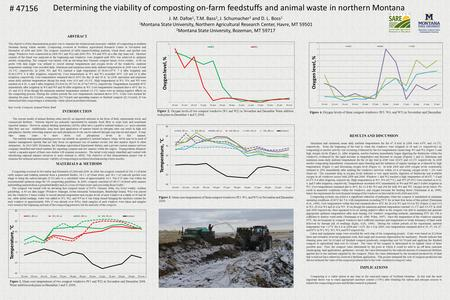 Determining the viability of composting on-farm feedstuffs and animal waste in northern Montana J. M. Dafoe 1, T.M. Bass 2, J. Schumacher 2 and D. L. Boss.