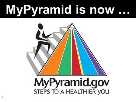 1 MyPyramid is now …. 2 … MyPlate The Food Guide Pyramid Updated from previous version in 2005 GOAL: Help align current American eating patterns with.