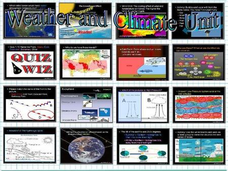 Areas of Focus within The Weather and Climate Unit: What is weather?, Climate, Importance of the Atmosphere, Components of the Atmosphere, Layers of the.