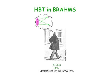 J.H. Lee BNL Correlations Fest, June 2002, BNL HBT in BRAHMS.