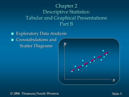 1 1 Slide © 2006 Thomson/South-Western Chapter 2 Descriptive Statistics: Tabular and Graphical Presentations Part B n Exploratory Data Analysis n Crosstabulations.