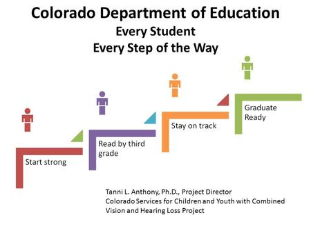 Colorado Department of Education Every Student Every Step of the Way Tanni L. Anthony, Ph.D., Project Director Colorado Services for Children and Youth.