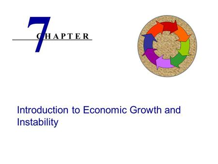 Introduction to Economic Growth and Instability 7 C H A P T E R.