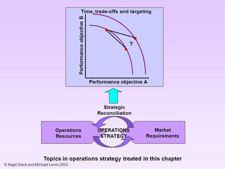 service management operations strategy information technology 7th edition pdf