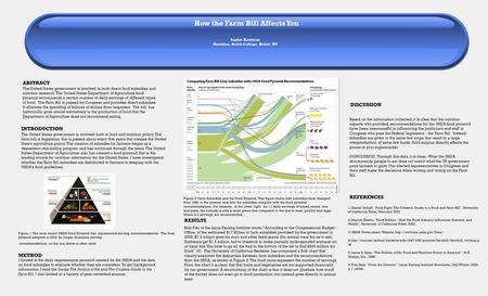 Sophie Kaufman Nutrition, Beloit College, Beloit, WI ABSTRACT The United States government is involved in both direct food subsidies and nutrition research.