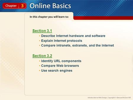 Section 3.1 Describe Internet hardware and software Explain Internet protocols Compare intranets, extranets, and the Internet Section 3.2 Identify URL.