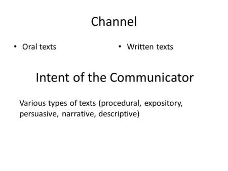 Channel Oral texts Written texts Intent of the Communicator Various types of texts (procedural, expository, persuasive, narrative, descriptive)