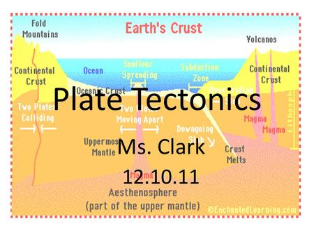 Plate Tectonics Ms. Clark 12.10.11. Has the Earth always looked like this? Let's Discuss…