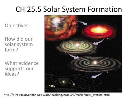CH 25.5 Solar System Formation Objectives: How did our solar system form? What evidence supports our ideas?