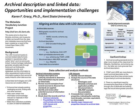 Archival description and linked data: Opportunities and implementation challenges Karen F. Gracy, Ph.D., Kent State University The Metadata Vocabulary.