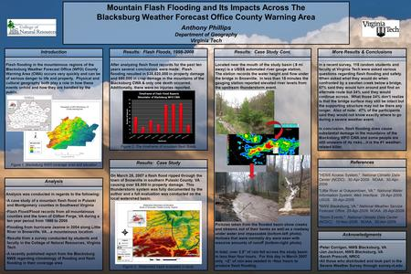 Mountain Flash Flooding and Its Impacts Across The Blacksburg Weather Forecast Office County Warning Area Anthony Phillips Department of Geography Virginia.