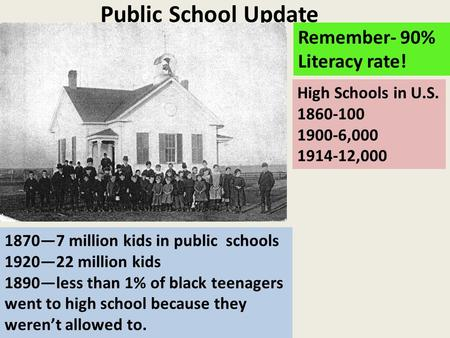 1870—7 million kids in public schools 1920—22 million kids 1890—less than 1% of black teenagers went to high school because they weren't allowed to. Public.