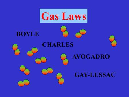 Gas Laws BOYLE CHARLES AVOGADRO GAY-LUSSAC What happens to the volume of a gas when you increase the pressure? (e.g. Press a syringe that is stoppered)