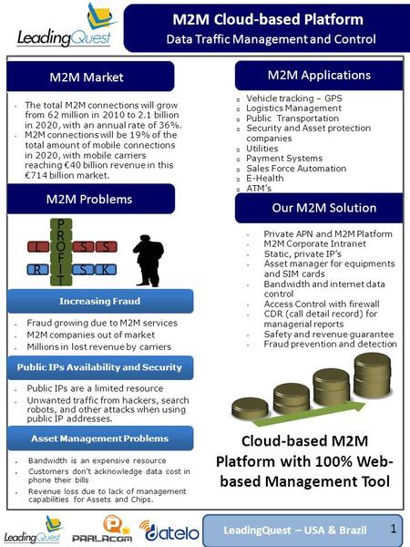 M2M Cloud-based Platform M2M Market The total M2M connections will grow from 62 million in 2010 to 2.1 billion in 2020, with an annual rate of 36%. M2M.