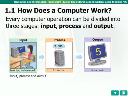 1.1 How Does a Computer Work? Every computer operation can be divided into three stages: input, process and output. Input, process and output.