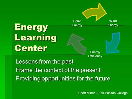 Energy Learning Center Lessons from the past Frame the context of the present Providing opportunities for the future Wind Energy Efficiency Solar Energy.