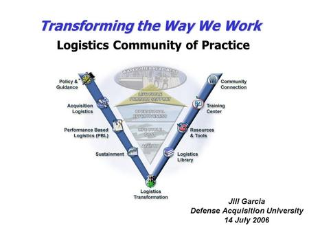 Transforming the Way We Work Logistics Community of Practice Jill Garcia Defense Acquisition University 14 July 2006.