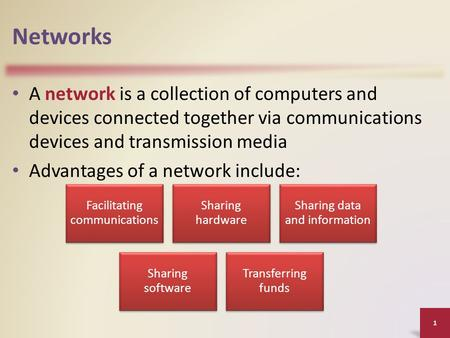 Networks A network is a collection of computers and devices connected together via communications devices and transmission media Advantages of a network.