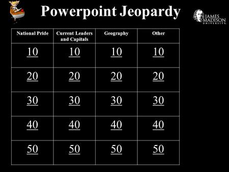 Powerpoint Jeopardy National PrideCurrent Leaders and Capitals GeographyOther 10 20 30 40 50.