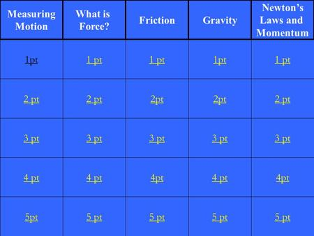 2 pt 3 pt 4 pt 5pt 1 pt 2 pt 3 pt 4 pt 5 pt 1 pt 2pt 3 pt 4pt 5 pt 1pt 2pt 3 pt 4 pt 5 pt 1 pt 2 pt 3 pt 4pt 5 pt 1pt Measuring Motion What is Force? FrictionGravity.