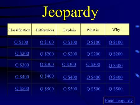 Jeopardy ClassificationDifferencesExplainWhat is Why Q $100 Q $200 Q $300 Q $400 Q $500 Q $100 Q $200 Q $300 Q $400 Q $500 Final Jeopardy.