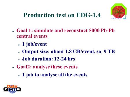 Production test on EDG-1.4 Goal 1: simulate and reconstuct 5000 Pb-Pb central events 1 job/event Output size: about 1.8 GB/event, so 9 TB Job duration: