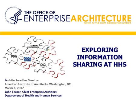 EXPLORING INFORMATION SHARING AT HHS A rchitecturePlus Seminar American Institute of Architects, Washington, DC March 6, 2007 John Teeter, Chief Enterprise.