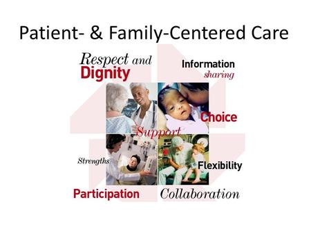 Patient- & Family-Centered Care. The Imperative for PFCC Quality – Patient safety Experience – Patient satisfaction – Physician / staff satisfaction Efficiency.