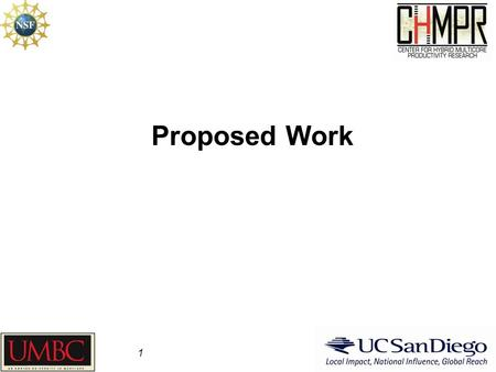 Proposed Work 1. Client-Server Synchronization Proposed Work 2.