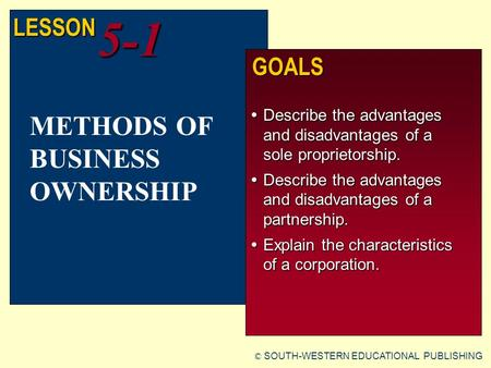 © SOUTH-WESTERN EDUCATIONAL PUBLISHING LESSON5-1 GOALS  Describe the advantages and disadvantages of a sole proprietorship.  Describe the advantages.