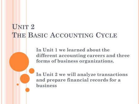 U NIT 2 T HE B ASIC A CCOUNTING C YCLE In Unit 1 we learned about the different accounting careers and three forms of business organizations. In Unit 2.