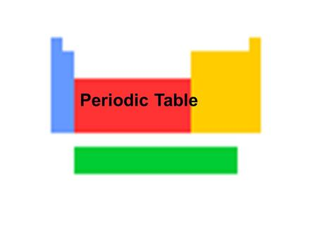 Periodic Table. States of Matter of Elements at Room Temperature blue = gases yellow = solids red = liquids.