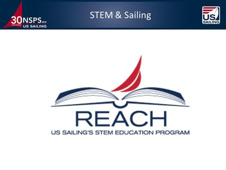 STEM & Sailing. REACH WHAT IS STEM? Science Technology Engineering Math.