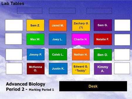 "Advanced Biology Period 2 - Marking Period 1 Lab Tables Jimmy P. Max W. Caleb L. Justin K. Zachary G. (?) Joey L. Sam Z. Edward G. ""Teddy"" McKenna O. Nathan."