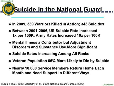 UNCLASSIFIED Suicide in the National Guard In 2009, 339 Warriors Killed in Action; 343 Suicides ● Between 2001-2006, US Suicide Rate Increased 1x per 100K;