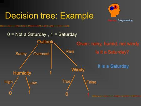 Decision tree: Example 0 = Not a Saturday, 1 = Saturday Given: rainy, humid, not windy Is it a Saturday? It is a Saturday.