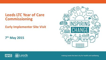 Leeds LTC Year of Care Commissioning Early Implementer Site Visit 7 th May 2015.
