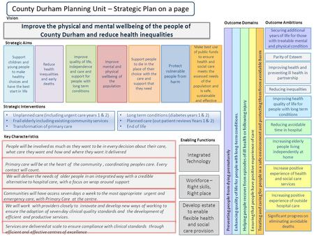 County Durham Planning Unit – Strategic Plan on a page