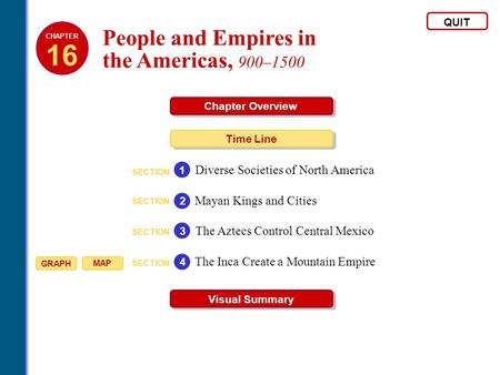 People and Empires in the Americas, 900–1500 QUIT Chapter Overview Time Line Visual Summary SECTION Diverse Societies of North America 1 SECTION Mayan.