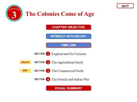 3 The Colonies Come of Age England and Its Colonies