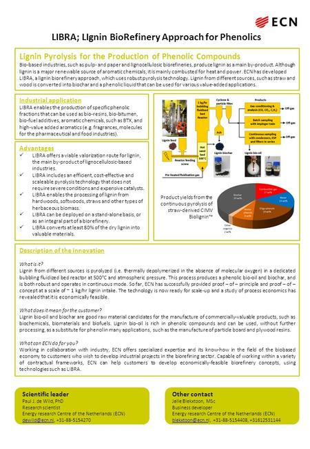 LIBRA; LIgnin BioRefinery Approach for Phenolics Lignin Pyrolysis for the Production of Phenolic Compounds Bio-based industries, such as pulp- and paper.