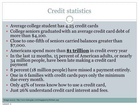 Credit statistics Average college student has 4.25 credit cards College seniors graduated with an average credit card debt of more than $4,100. Close to.