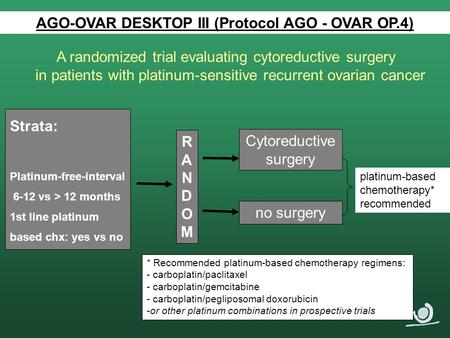 AGO-OVAR DESKTOP III (Protocol AGO - OVAR OP.4) A randomized trial evaluating cytoreductive surgery in patients with platinum-sensitive recurrent ovarian.