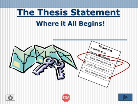The Thesis Statement Where it All Begins! Research Introduction