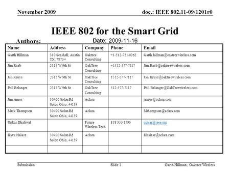 Doc.: IEEE 802.11-09/1201r0 Submission November 2009 Garth Hillman; Oaktree WirelessSlide 1 IEEE 802 for the Smart Grid Date: 2009-11-16 Authors: NameAddressCompanyPhoneEmail.